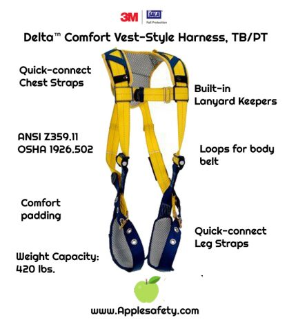 Delta™ Comfort Vest-Style Harness, TB/PT, 1100745 1100746 1100747 1100748, Back D-ring, tongue buckle leg straps, comfort padding, chart