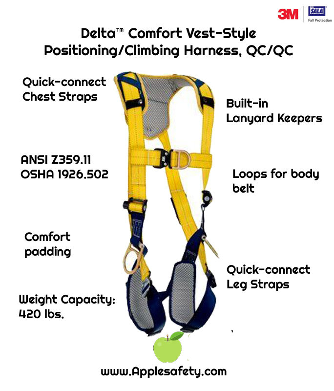 Delta™ Comfort Vest-Style Positioning/Climbing Harness, QC/QC, 1100680 1100681 1100682 1100683, chart