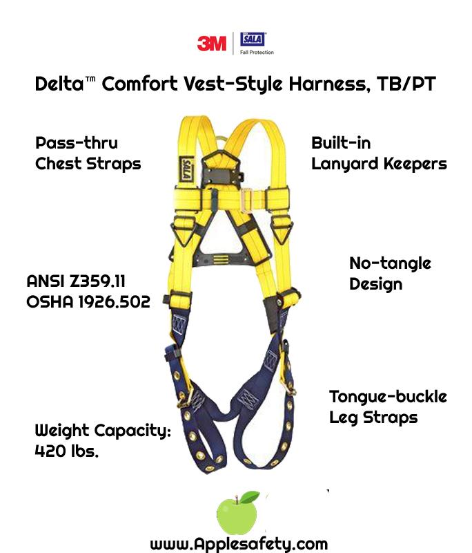 Delta™ Comfort Vest-Style Harness, TB/PT, 1101251 1101252, Back D-ring, tongue buckle leg straps, chart