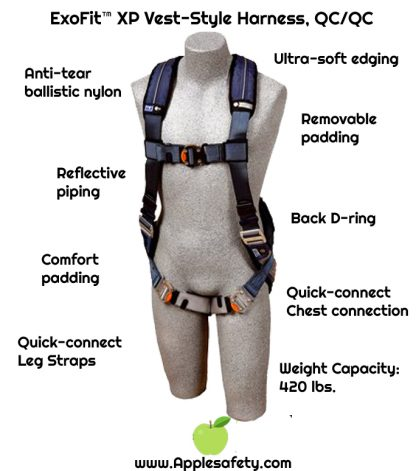 ExoFit™ XP Vest-Style Harness, QC/QC, Back D-ring, loops for belt, quick-connect buckles, 1110100 1110101 1110102 1110103, front chart