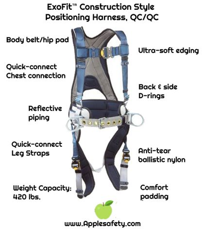 ExoFit™ Construction Style Positioning Harness, QC/QC, Back D-ring, sewn-in back pad & belt with side D-rings, quick-connect buckles, 1108500 1108501 1108502 1108507, chart