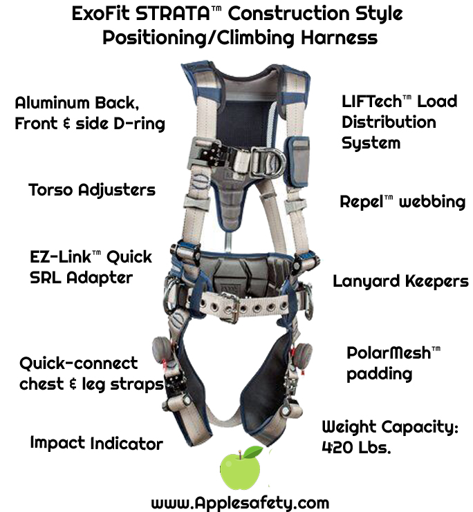 ExoFit STRATA™ Construction Style Positioning/Climbing Harness, Aluminum back, front, and side D-rings, Tri-Lock Revolver™ quick connect buckles, waist pad and belt, 1112540 1112541 1112542 1112543, front chart 2