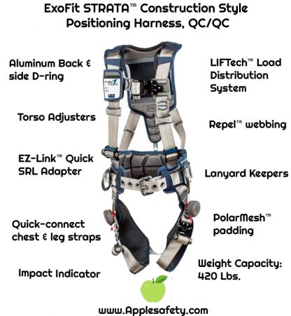 ExoFit STRATA™ Construction Style Positioning Harness, QC/QC, Aluminum back and side D-rings, Tri-Lock Revolver™ quick connect buckles, waist pad and belt, 1112535 1112536 1112537 1112538, front chart