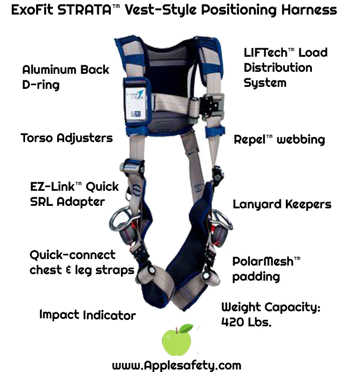ExoFit STRATA™ Vest-Style Positioning Harness, Aluminum back and side D-rings, Tri-Lock Revolver Quick-Connect Buckles, comfort padding, 1112480 1112481 1112482 1112483, front, chart