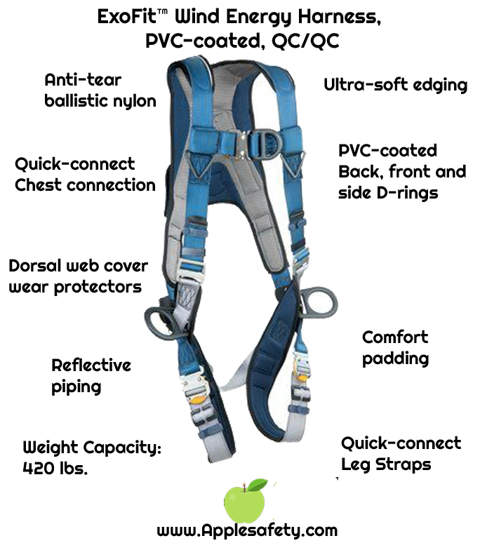ExoFit™ Wind Energy Harness, PVC-coated, QC/QC, Quick connect buckle legs, coated front, back & side D-rings, 1102340 1102341 1102342 1102343, chart