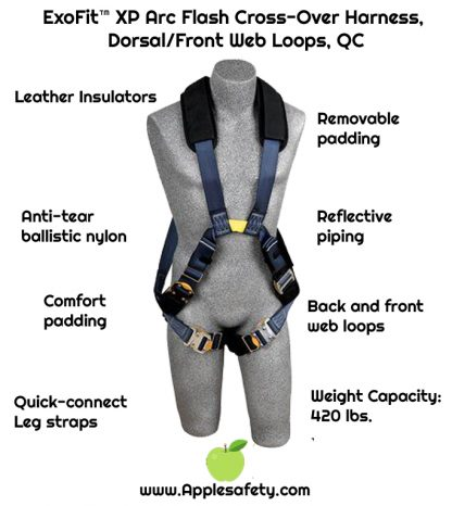ExoFit™ XP Arc Flash Cross-Over Harness, Dorsal/Front Web Loops, QC, Removable Nomex® / Kevlar® fiber padding, 7000 lb. nylon web, no metal above waist, front & back web loop, quick connect buckles, back & leg Nomex® /Kevlar® fiber pads, leather insulators, 1110870 1110871 1110872 1110873, front chart