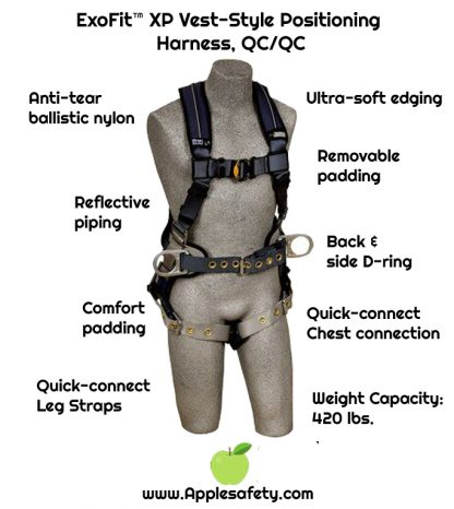 ExoFit™ XP Vest-Style Positioning Harness, QC/QC, Back & side D-rings, loops for belt, quick-connect buckles, 1110225 1110226 1110227 1110228, chart