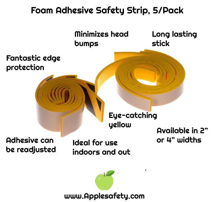 100048-100049, yellow safety strips, main chart