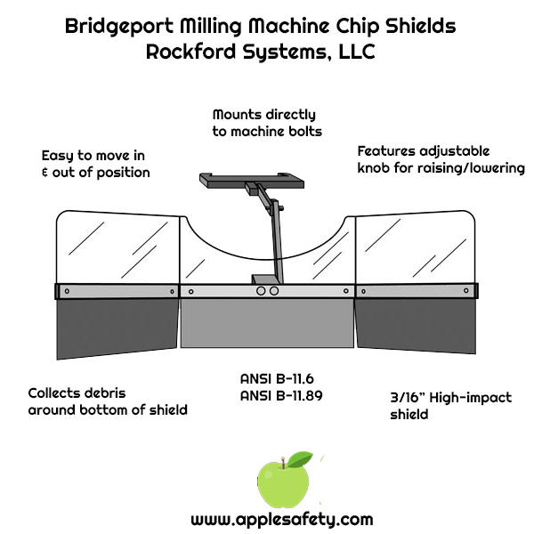 Bridgeport Milling Machine Chip Shields Rockford Systems, LLC,