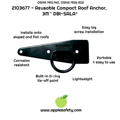 applesafety chart infographic 2103677 ANCHOR,ROOF,REUSABLE,LAGSCREWS Reuseable steel roof anchor with D-ring, lag screws ANCHOR DEVICES & SYSTEMS