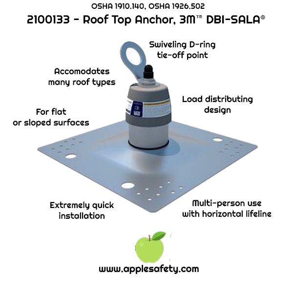 Installs to 24-gauge or thicker roofs  Accommodates roof ribs 10-20 in. (25.4-50.1cm) apart in 1 in. (2.5cm) increments For use on flat or sloped surfaces  Extremely quick installation  Load distributing design protects roofs and users  Swiveling tie-off point  Compatible with numerous fall arrest systems  Multi-person use with horizontal lifeline