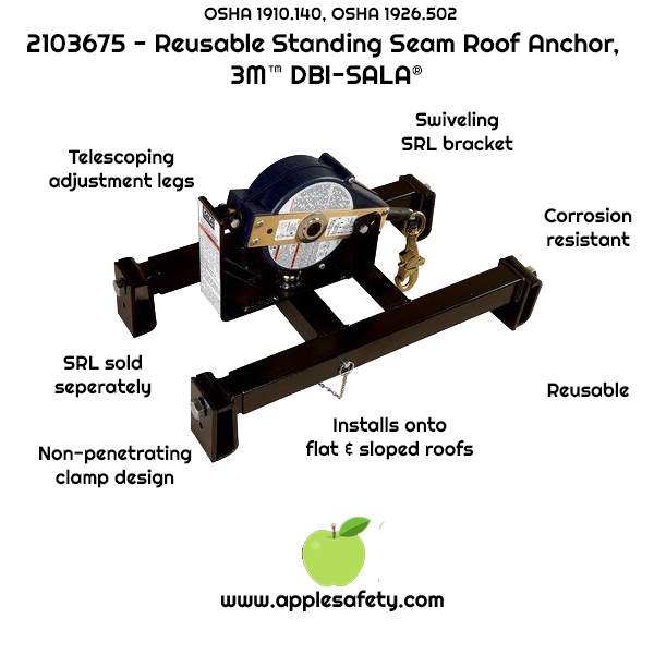 Installs onto flat or sloped standing seam roofs Non-penetrating clamp design Built-in swiveling SRL bracket Telescoping adjustment legs fit 24, 30, 32 and 36 inch seam spacing Corrosion resistant Lightweight Reusable SRL sold separately, applesafety infographic chart