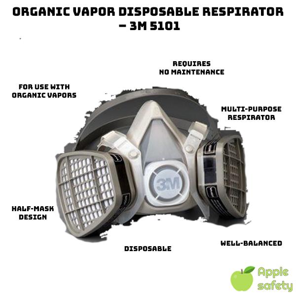 ORGANIC Vapor Disposable Respirator - 3M 5101