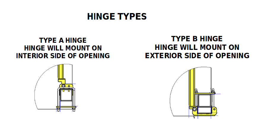 Type A Hinge types are for interior mounting, Type B hinges are for exterior mountign